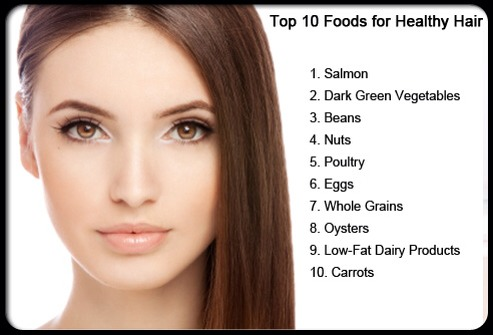 Incorporate these foods into your diet and you'll notice the difference within 10 days!  Now, I don't mean to sound needy, but please like!! I really wanna get the Starbucks gift card! Haha! :) thanks! Hope this helped!